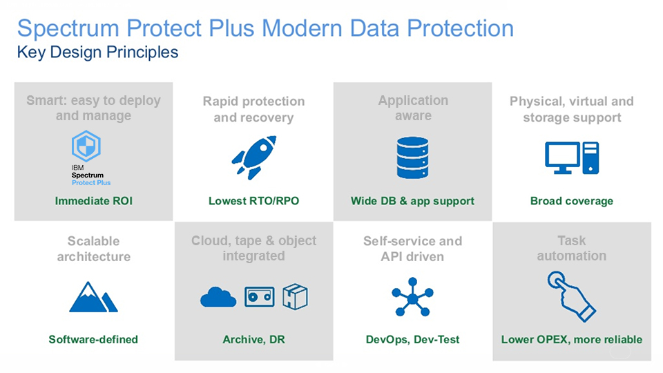 Spectrum Protect Plus Key Design Principles